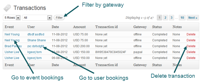 Payment Gateways Overview - Events Manager for WordPress